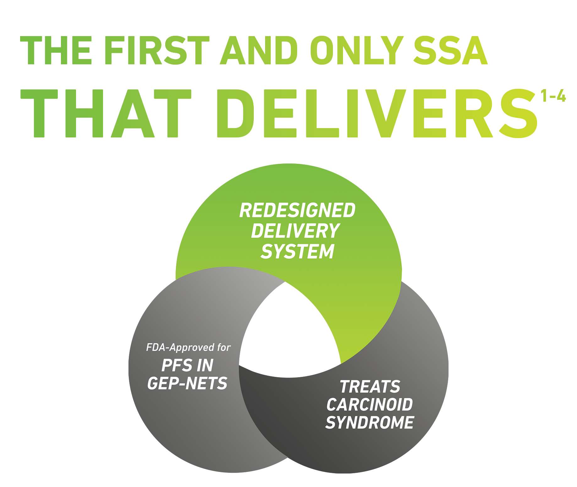 The First And Only SSA That Delivers