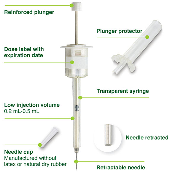 This is an illustration of Somatuline Depot injection. It explains how the injection is administered for acromegaly patients.